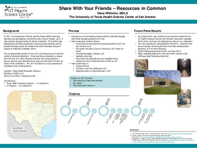 ®® Background Share With Your Friends – Resources in Common Dana Whitmire, MSLS The University of Texas Health Science Cen...