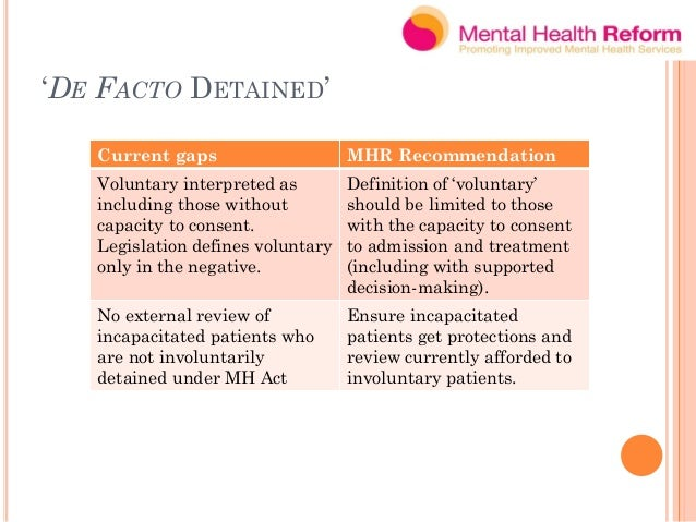 VOLUNTARY 'PATIENTS' Current gaps MHR Recommendation No right to information for voluntary patients Right to information o...