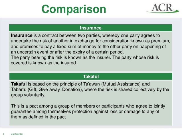 conventional insurance versus takaful Takaful: the islamic way of insurance zainal abidin mohd kassim mercer zainal consulting sdn bhd, malaysia how takaful differs from conventional insurance by looking at the underlying contract of takaful from the eyes of an actuary.