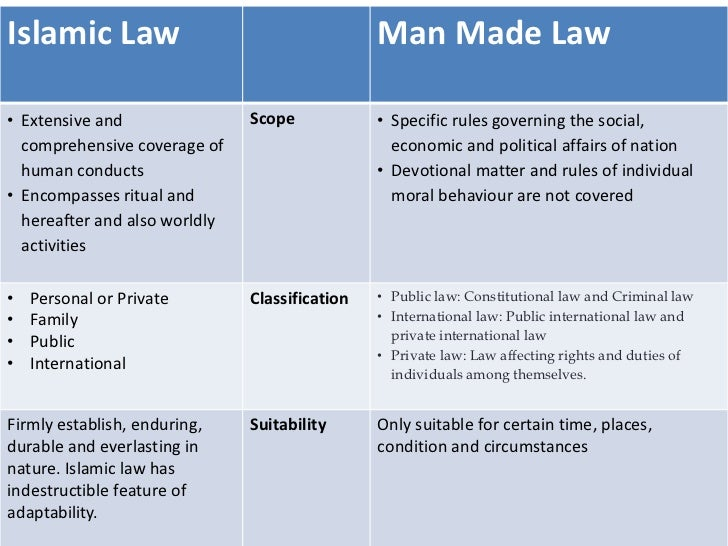 difference between public international law and private international law pdf