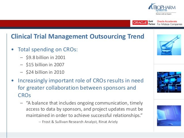 Sharing Ctms Data Between Sponsors And Cros