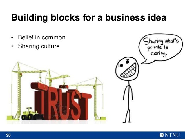 30 Building blocks for a business idea • Belief in common • Sharing culture