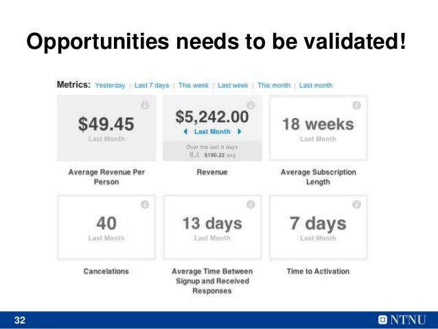 32 Opportunities needs to be validated!