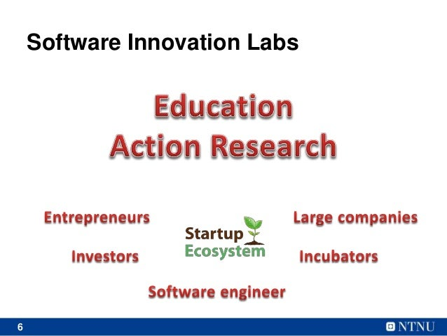 6 Software Innovation Labs