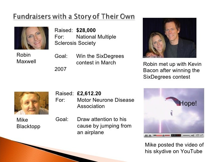 Robin  Maxwell Mike Blacktopp Raised:  $28,000   For:  National Multiple  Sclerosis Society Goal:  Win the SixDegrees  con...