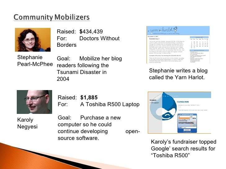 Karoly Negyesi Stephanie Pearl-McPhee Raised:  $ 434,439 For:  Doctors Without  Borders Goal:  Mobilize her blog  readers ...