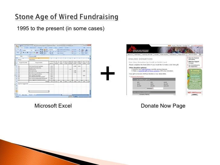 Microsoft Excel + Donate Now Page 1995 to the present (in some cases)