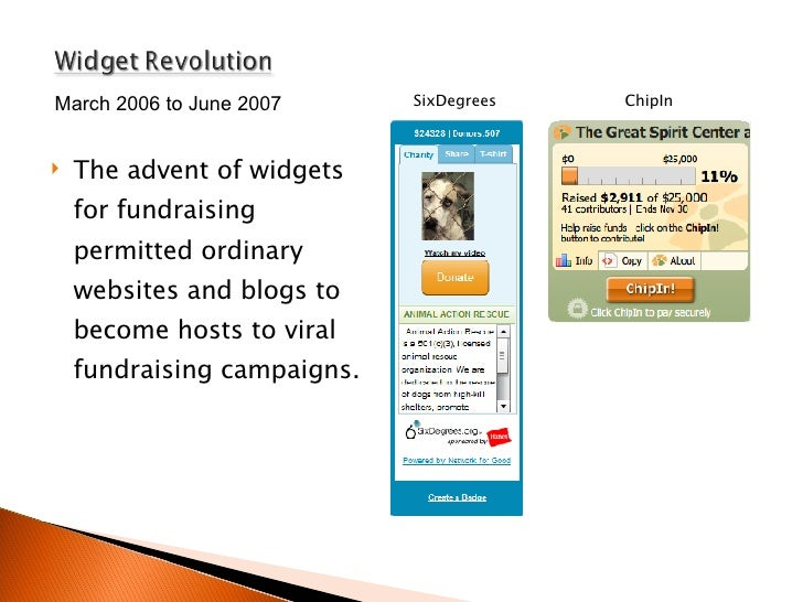 <ul><li>The advent of widgets for fundraising permitted ordinary websites and blogs to become hosts to viral fundraising c...