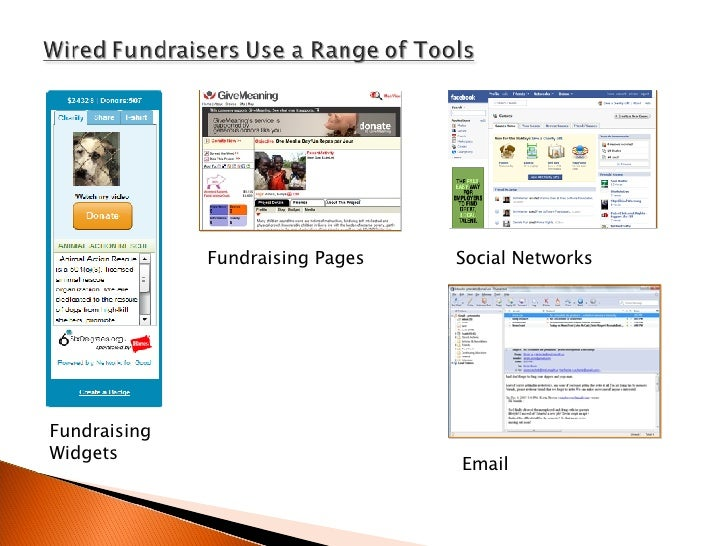 Fundraising Widgets Fundraising Pages Social Networks Email