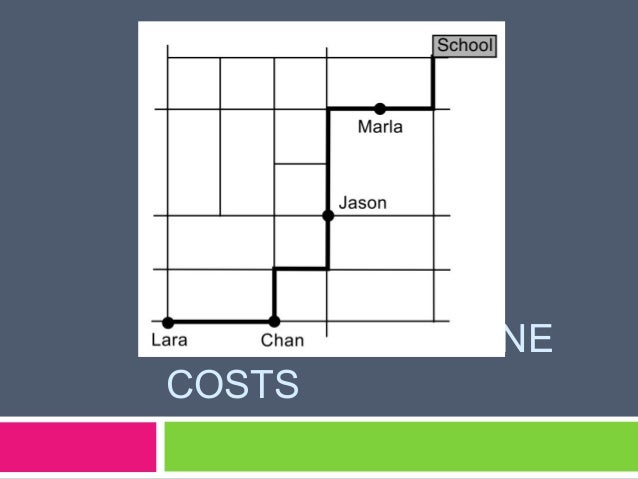 SHARING GASOLINE COSTS