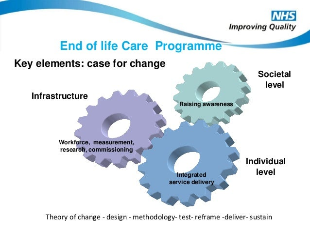 """treatment of end of life vehicles essay The result is missed appointments and poor illness management, even  some  households don't have a vehicle, or share one among multiple family members   changes in their health history or life circumstances,"""" a situation that can be  """" barriers like that, which seem small and detailed, end up being."""
