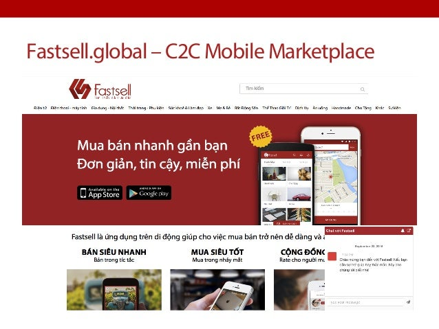 Tôi sẵn sàng chia sẻ... Nguyễn Hoàng Anh Founder/CEO Mobile: +84-943896688 Email: anh@fastsell.vn Website: www.fastsell.vn...