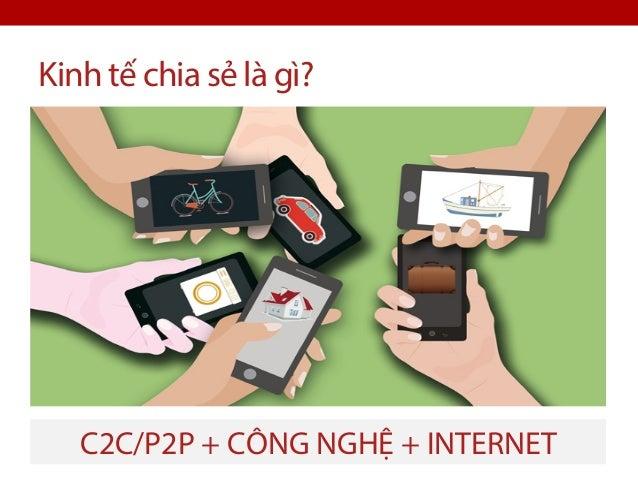 Sharing Economy - Opportunities for Vietnam Startup