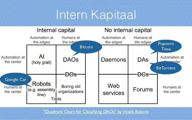 DAC: waar actief? 1. Natuurlijke monopolies: software protocollen, talen, social networks 2. illegale entiteiten: decent...