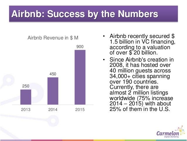 Airbnb and the Hotel Industry