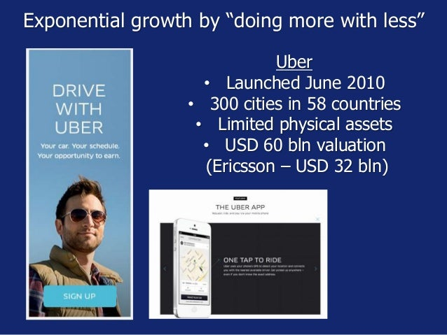 Sharing Economy  Slide 3