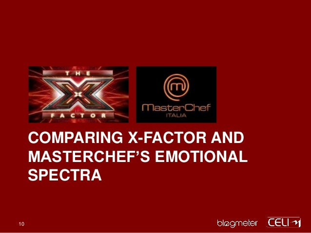 10 COMPARING X-FACTOR AND MASTERCHEF'S EMOTIONAL SPECTRA