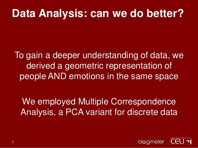 Data Analysis: can we do better? To gain a deeper understanding of data, we derived a geometric representation of people A...