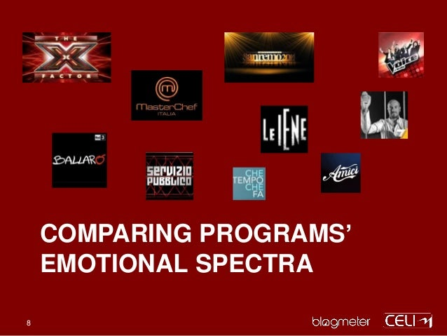 COMPARING PROGRAMS' EMOTIONAL SPECTRA 8