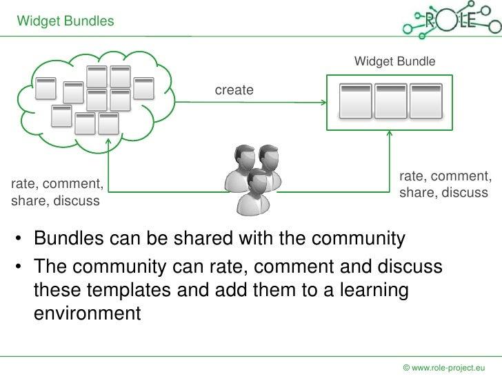 Widget Bundles                                   Widget Bundle                     create                                 ...