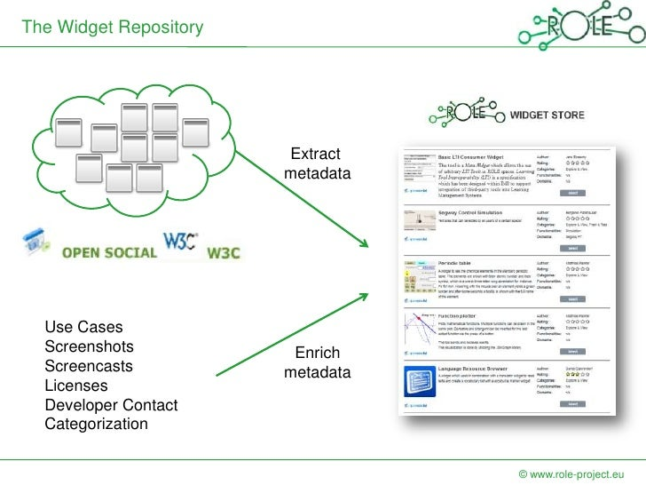 The Widget Repository                        Extract                        metadata  Use Cases  Screenshots            En...