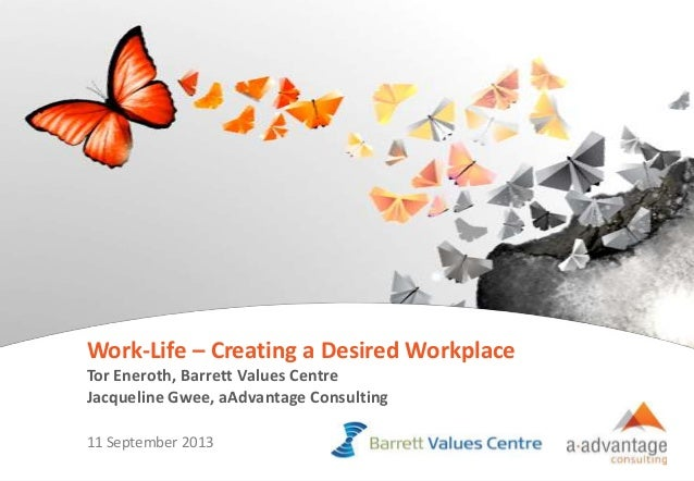 Copyright © aAdvantage Consulting 2012. All Intellectual Property Reserved. 1 Work-Life – Creating a Desired Workplace Tor...