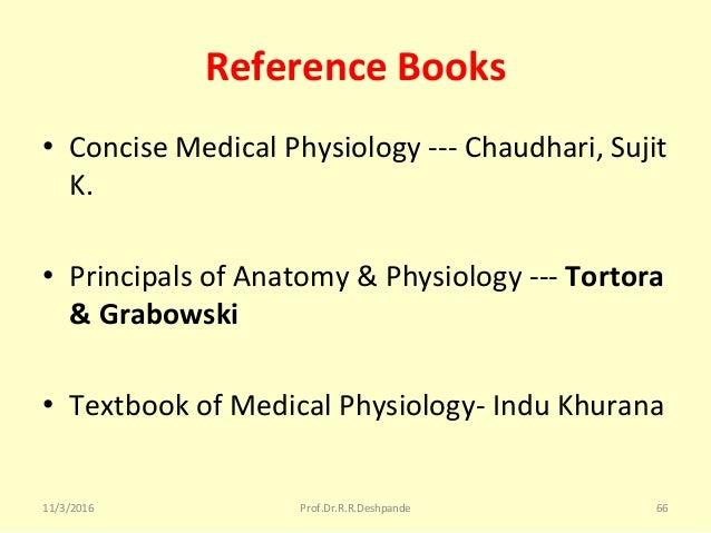 Sharir kriya ( Ayurvedic Physiology) syllabus