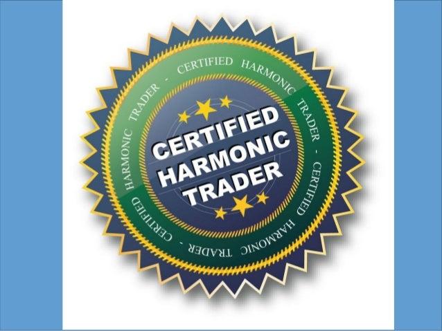 Copyright Harmonic Trader L.L.C.
