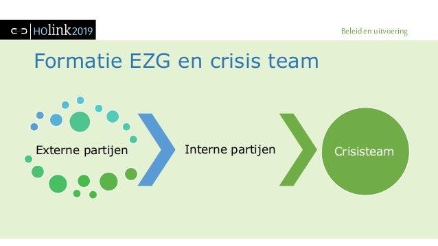 Beleid en uitvoering Formatie EZG en crisis team Externe partijen Interne partijen Crisisteam