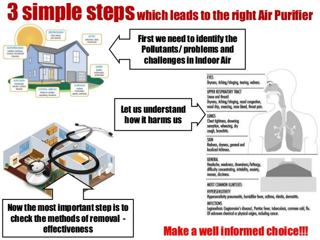 3 simple stepswhich leads to the right Air Purifier First we need to identify the Pollutants/ problems and challenges in I...