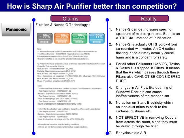 How is Sharp Air Purifier better than competition? Claims Reality 1. The contaminants trapped (captured) in the filters ar...