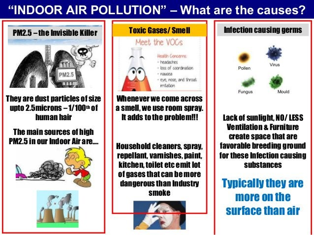 """""""INDOOR AIR POLLUTION"""" – What are the causes? Pollen Virus Fungus Mould They are dust particles of size upto 2.5microns – ..."""