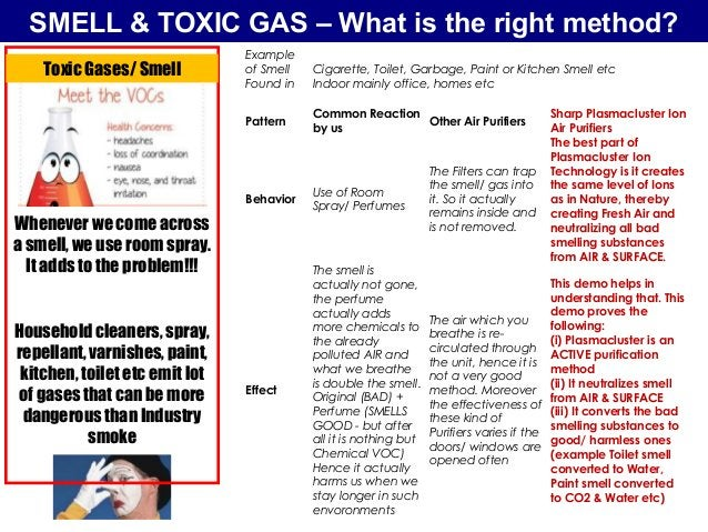 SMELL & TOXIC GAS – What is the right method? Whenever we come across a smell, we use room spray. It adds to the problem!!...