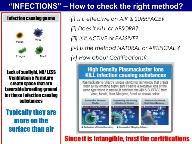 """""""INFECTIONS"""" – How to check the right method? Pollen Virus Fungus Mould Lack of sunlight, NO/ LESS Ventilation & Furniture..."""
