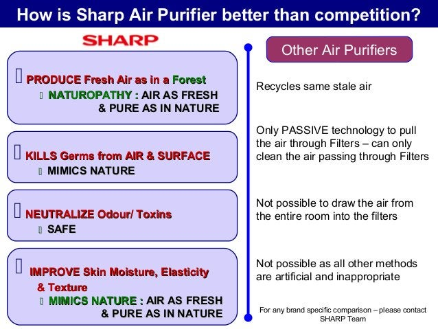 Sharp Air Purifier… The one and only mechanism to 1. Generate Forest Fresh Air 2. Kill Infection causing substances not on...