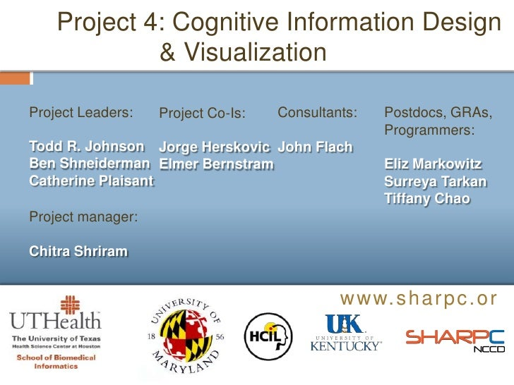 Project 4: Cognitive Information Design             & VisualizationProject Leaders:   Project Co-Is:   Consultants:   Post...