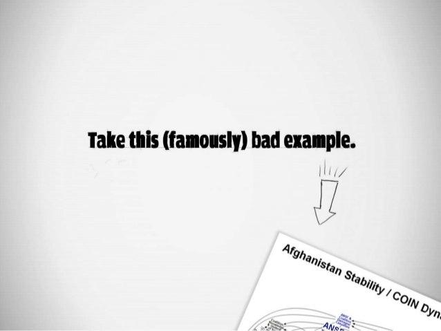 Sharpen your point  Slide 3