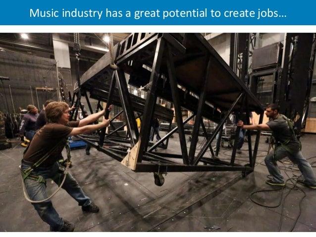Spáva o hudobnom priemysle na Slovensku (Sharpe 2018) Slide 2