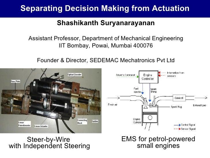 Shashikanth Suryanarayanan Assistant Professor, Department of Mechanical Engineering IIT Bombay, Powai, Mumbai 400076 Foun...