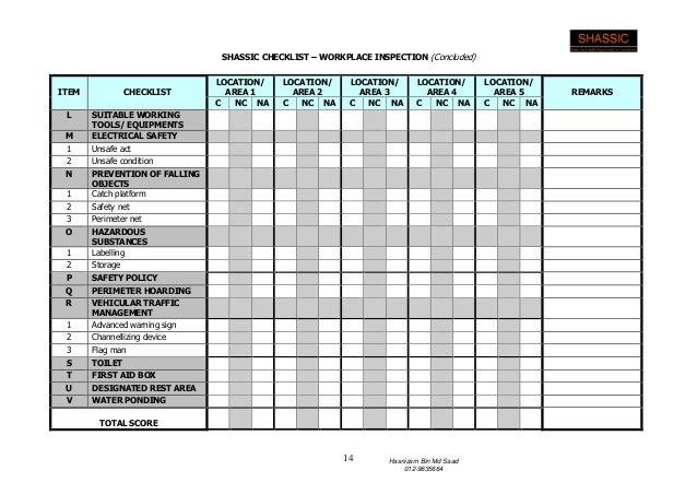 Shassic Checklist