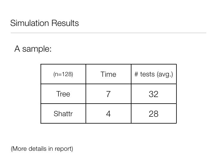 Simulation Results   A sample:                  (n=128)    Time   # tests (avg.)                   Tree       7          3...