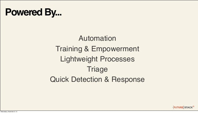 Powered By... Automation Training & Empowerment Lightweight Processes Triage Quick Detection & Response  Wednesday, Novemb...