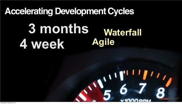 Accelerating Development Cycles  3 months Waterfall Agile 4 week  Wednesday, November 6, 13