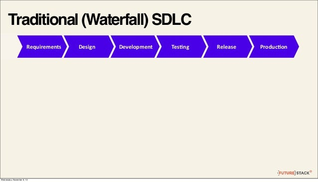Traditional (Waterfall) SDLC Requirements  Wednesday, November 6, 13  Design  Development  Tes2ng  Release  Produc2on