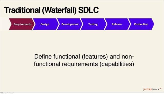 Traditional (Waterfall) SDLC Requirements  Design  Development  Tes2ng  Release  Define functional (features) and nonfuncti...
