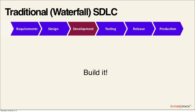 Traditional (Waterfall) SDLC Requirements  Design  Development  Tes2ng  Build it!  Wednesday, November 6, 13  Release  Pro...