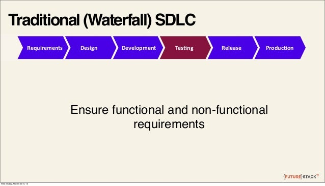 Traditional (Waterfall) SDLC Requirements  Design  Development  Tes2ng  Release  Produc2on  Ensure functional and non-func...