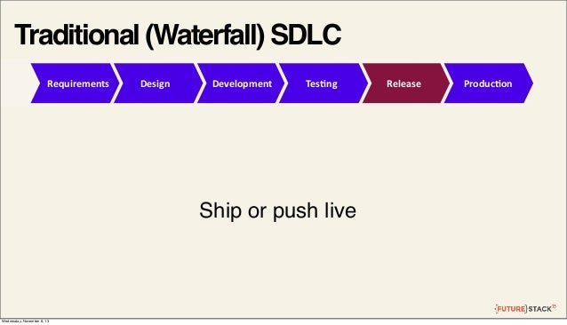 Traditional (Waterfall) SDLC Requirements  Design  Development  Tes2ng  Ship or push live  Wednesday, November 6, 13  Rele...