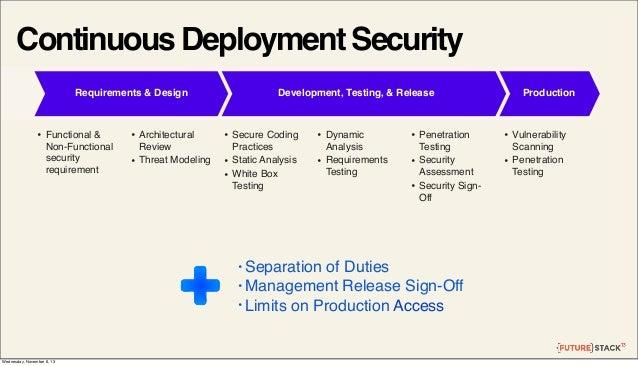 Continuous Deployment Security Requirements & Design  •  Functional & Non-Functional security requirement  • •  Architectu...