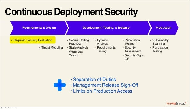 Continuous Deployment Security Requirements & Design  •  Required Security Evaluation  •  Threat Modeling  • • •  Secure C...